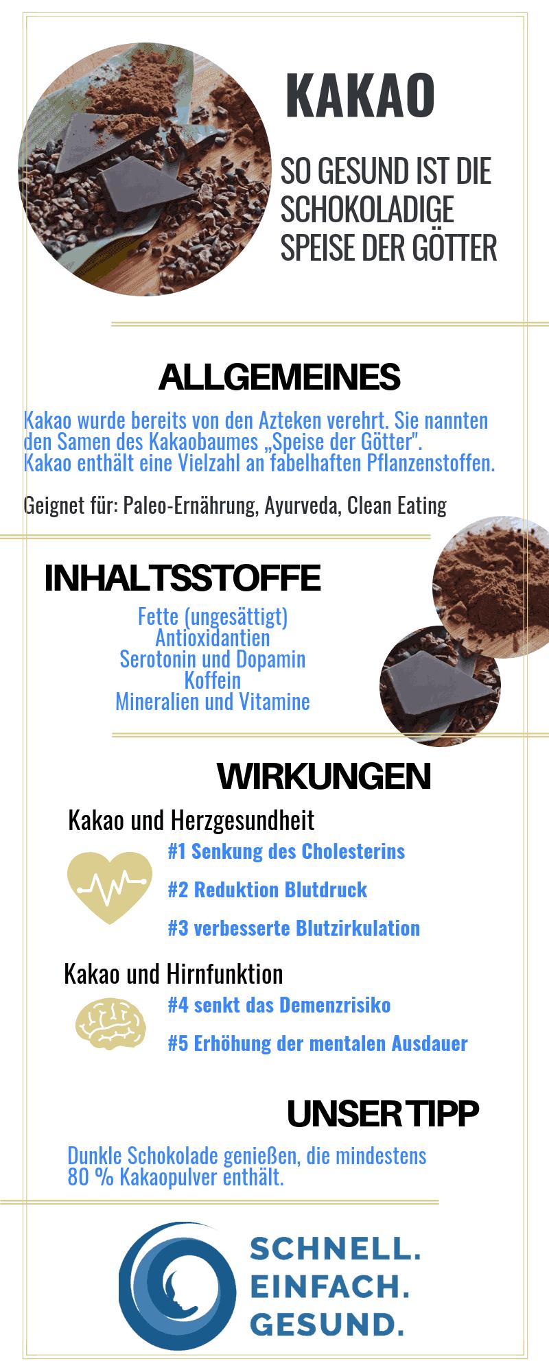 Kakao Vorteile für die Gesundheit Infographik